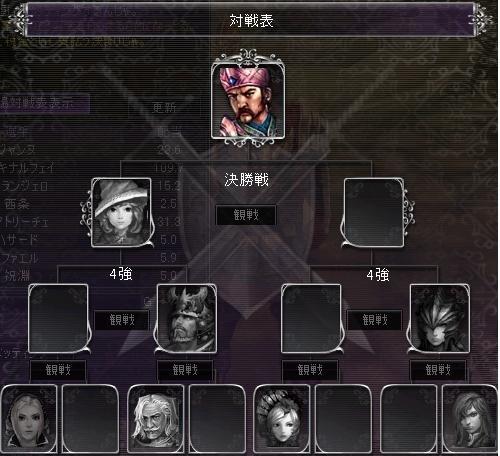 剣闘53123