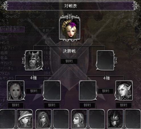 剣闘6619