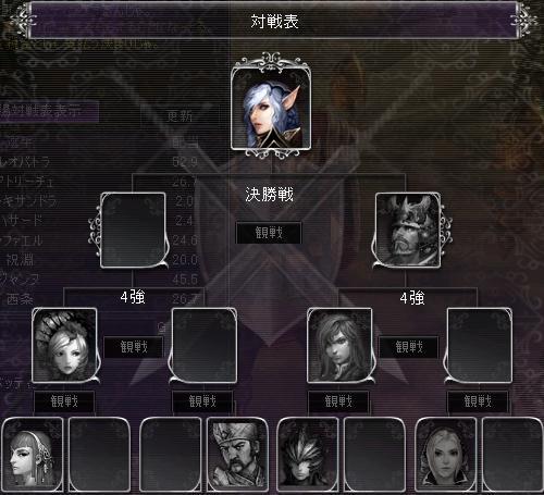 剣闘6623