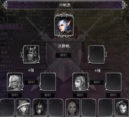 剣闘61221