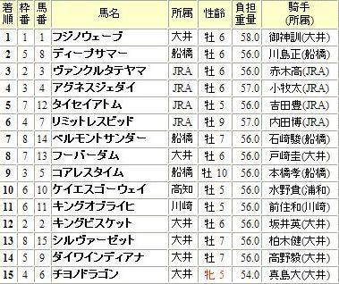 tokyosakazuki.jpg