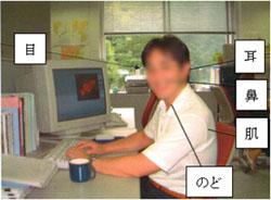 パソコンでの作業環境