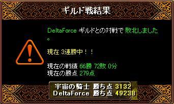 GV21.04.09 DeltaForce