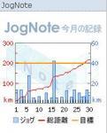 jognote0603.jpg
