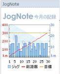 jognote0608.jpg