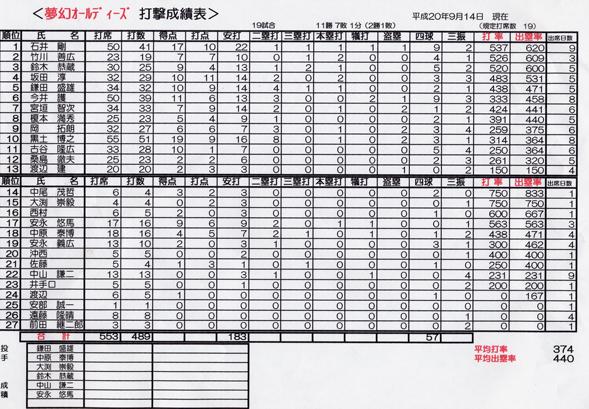 (成績表File0001