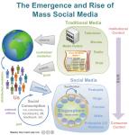 masssocialmedia.png