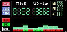 サイバーデータ10m15d