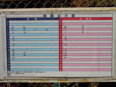 菊水山(時刻表)