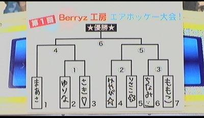トーナメント表。