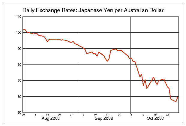 AUD-JPY-0000-0-0-11-2454678-2454768.png