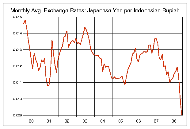 IDR-JPY.png