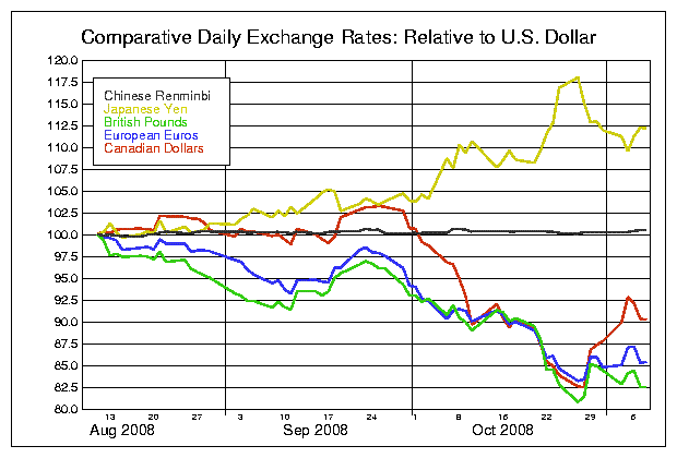 us_dolar_2008.png