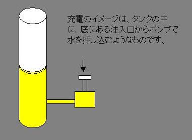 充電の仕組み