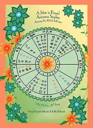 FI334447_2Eインド占星術