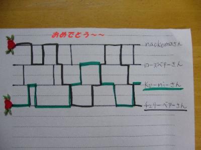 P1140887当選は!!