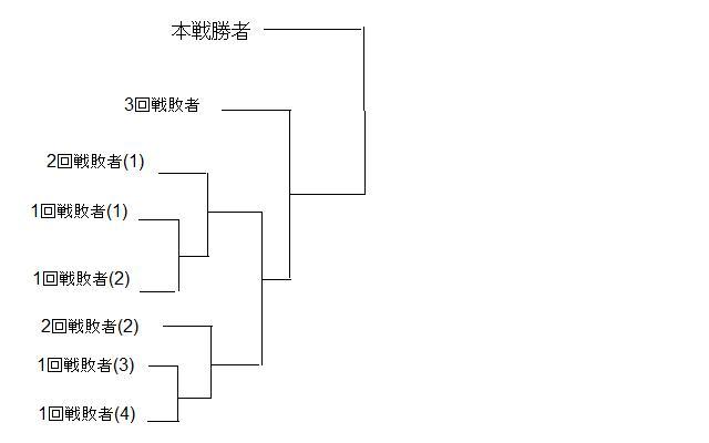 wbcdiagram.jpg