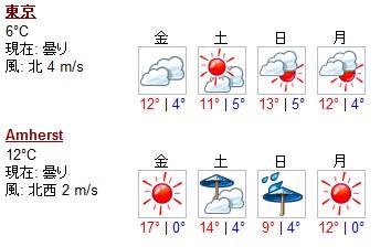 アマーストの天気 20090327