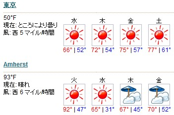 weather0429