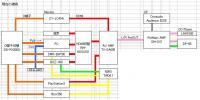 071210現在 AV関係接続図