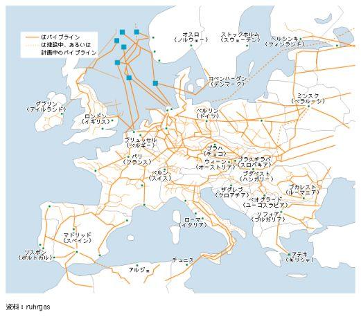 欧州天然ガスパイプライン