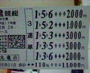 20050507232105
