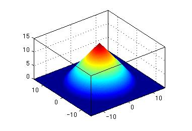 円錐(cornz,0モード)