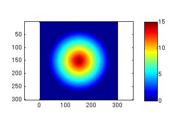 円錐(cornz、image表示)