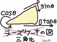 sankakuhi_convert.jpg