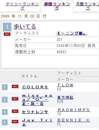 祝☆オリコン3位!
