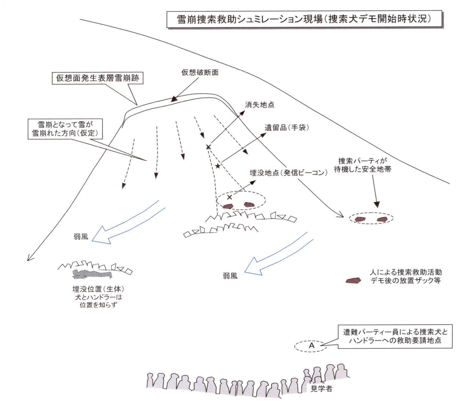 捜索犬デモ現場図(1)