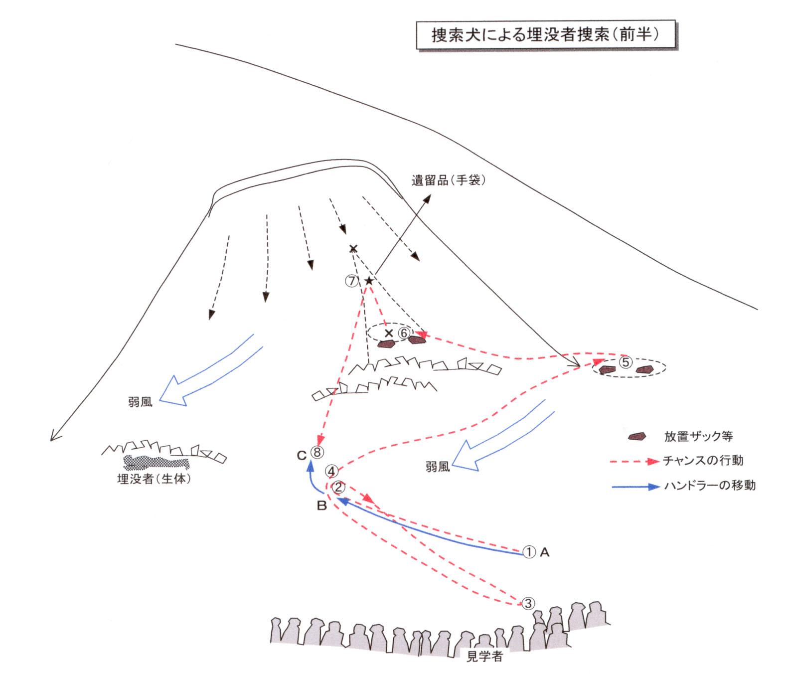捜索犬デモ現場図(2)