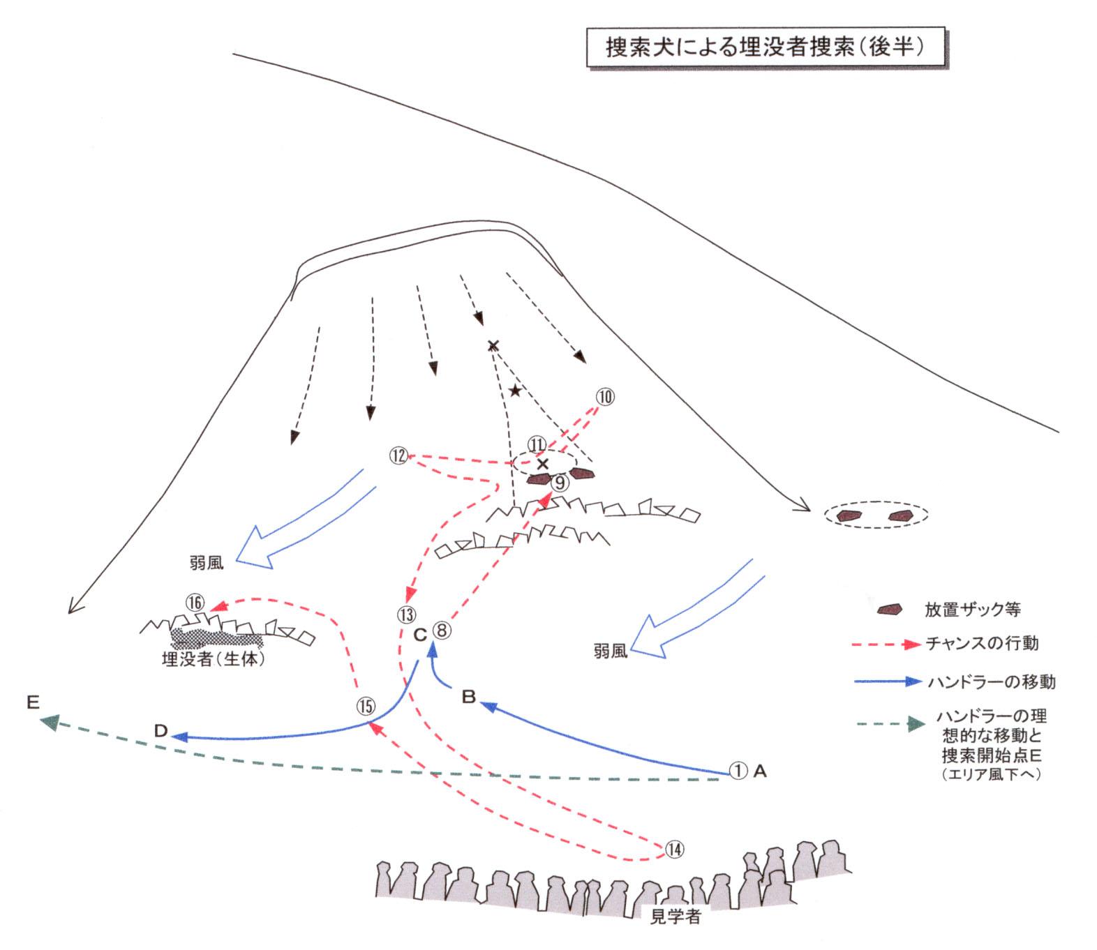 捜索犬デモ現場図(3)