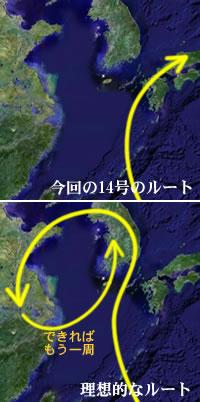 台風の理想的なルート