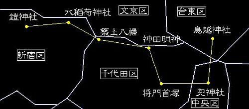 北斗七星の神社配列