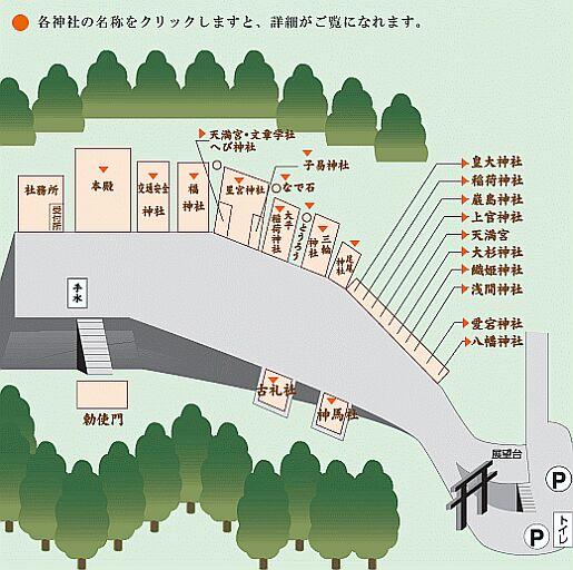 太平山神社、見取り図