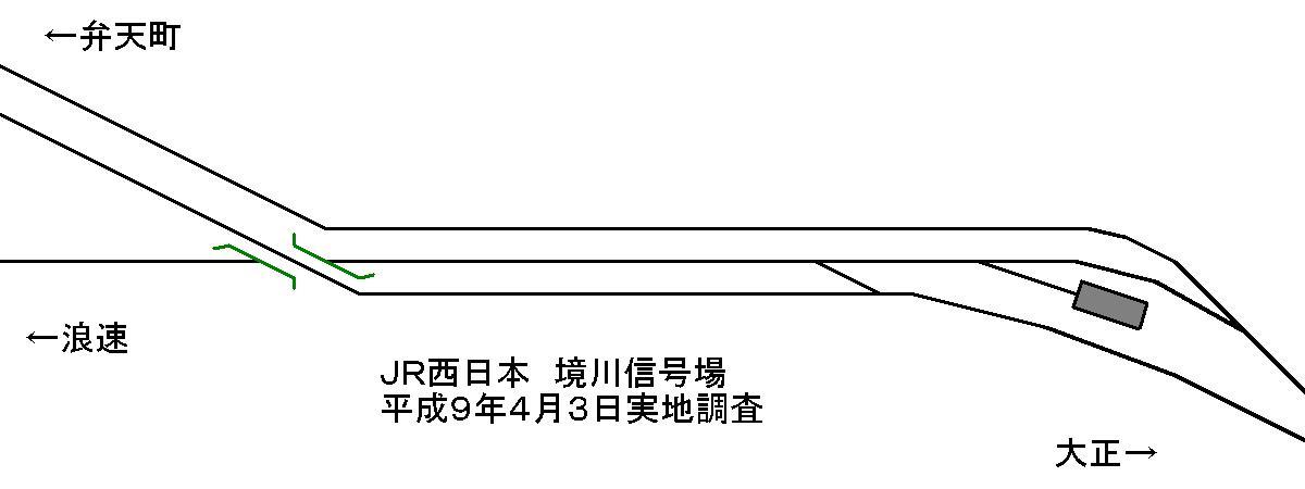 鉄道線路配置研究所 境川