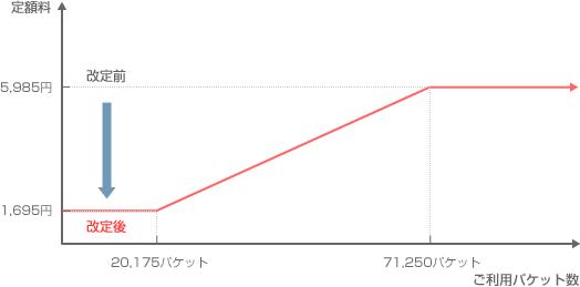 iphone_nesage_001.jpg