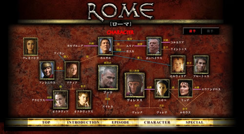 ローマ ROME 人物相関図