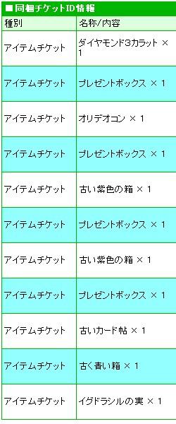 rag_kuji.jpg