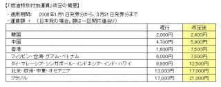 07年1月からの国際線燃油特別付加運賃
