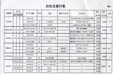 2009-3売上・募金報告2