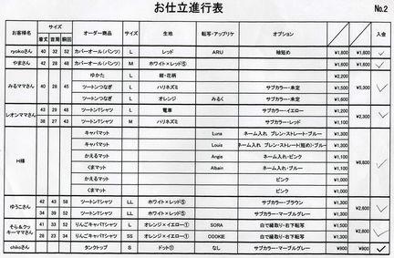 2009-3売上・募金報告3