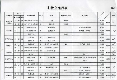 2009-3売上・募金報告4