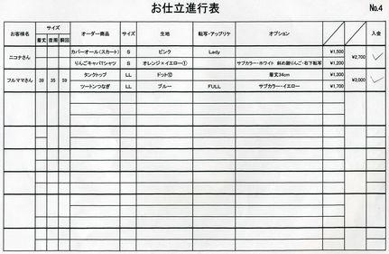 2009-3売上・募金報告5