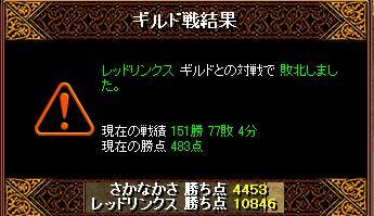 20090316Gv結果