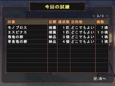 狩人際試練3