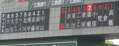 08.6.7 今日のスタメン