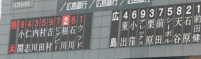 08.7.25 今日のスタメン
