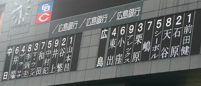 08.8.12 今日のスタメン
